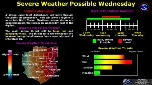 storms 3-30-16 timeline