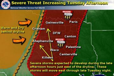Stormy week ahead