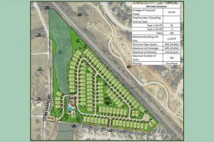 Ladera Highland Village draft site plan.
