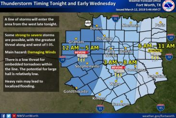 Severe storms expected in Denton County early Wednesday morning