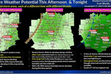 Plan ahead for possible severe storms late Wednesday