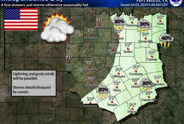 Independence Day forecast: Hot, chance of isolated storms