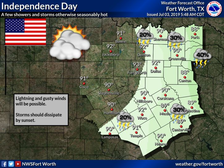 Independence Day forecast: Hot, chance of isolated storms - The