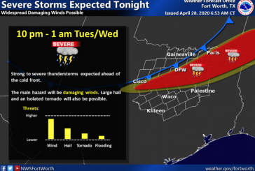 Severe weather, damaging winds expected