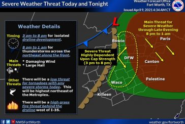 There's a chance for severe weather Friday in DFW
